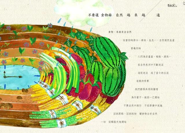 台湾原味主视觉插画