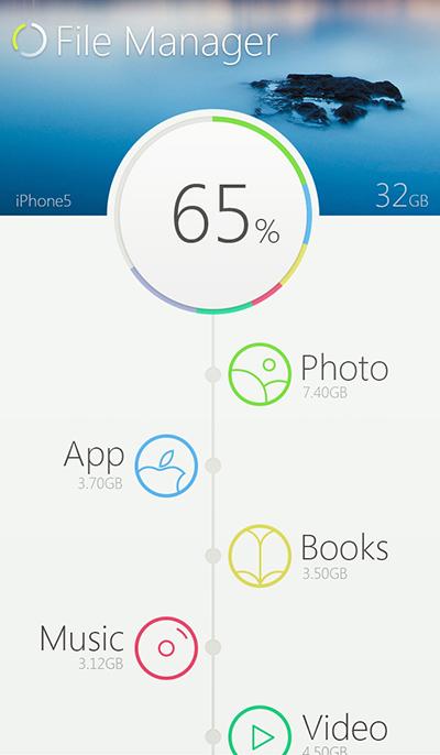 手机App「时间轴」UI设计,让记录更有趣