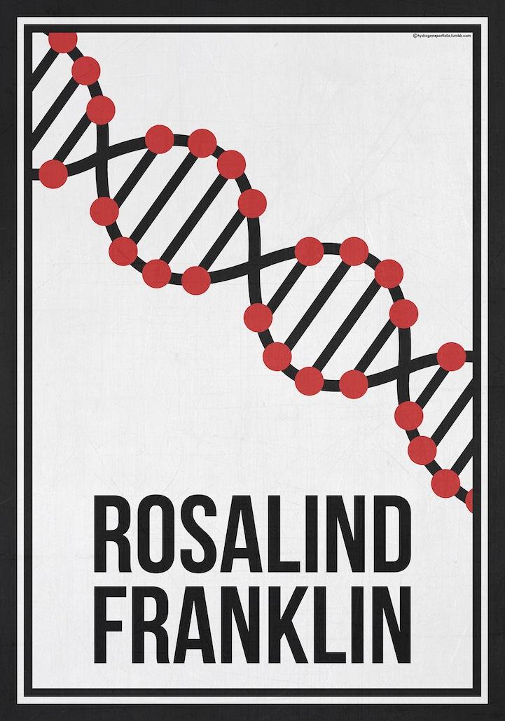纪念科学界六位女先驱的创意海报