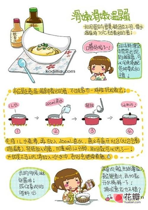 手绘食谱·赏味期限